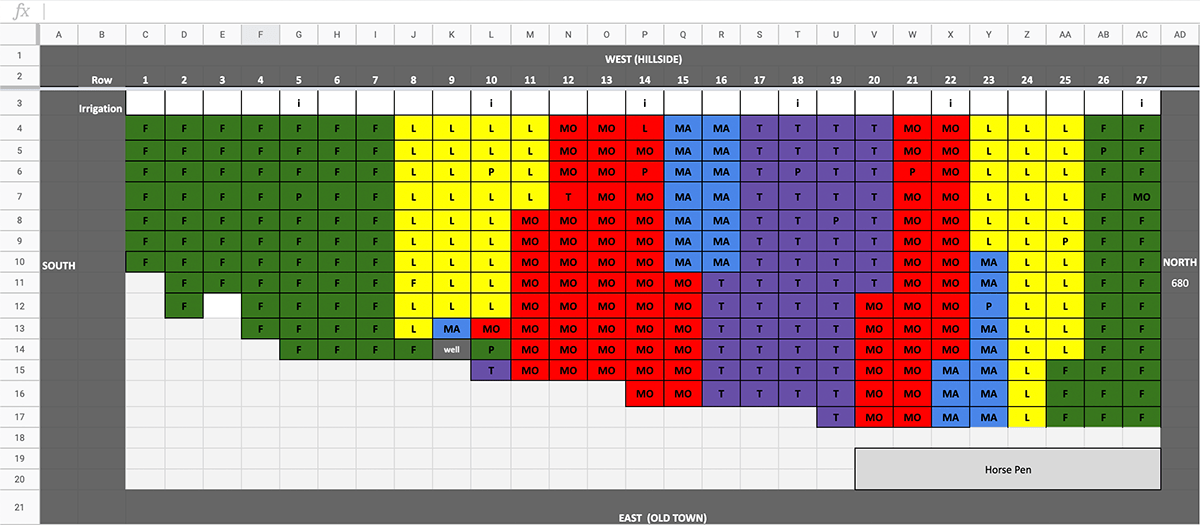 Kathryn's spreadsheet map of the grove
